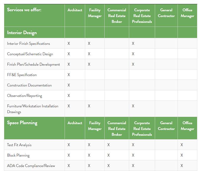 facility systems inc matrix